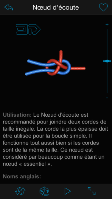 knots 1