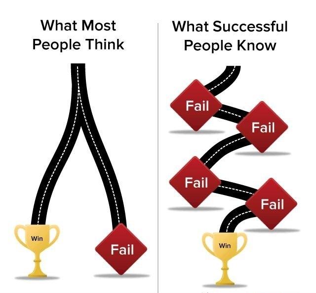 win-fail